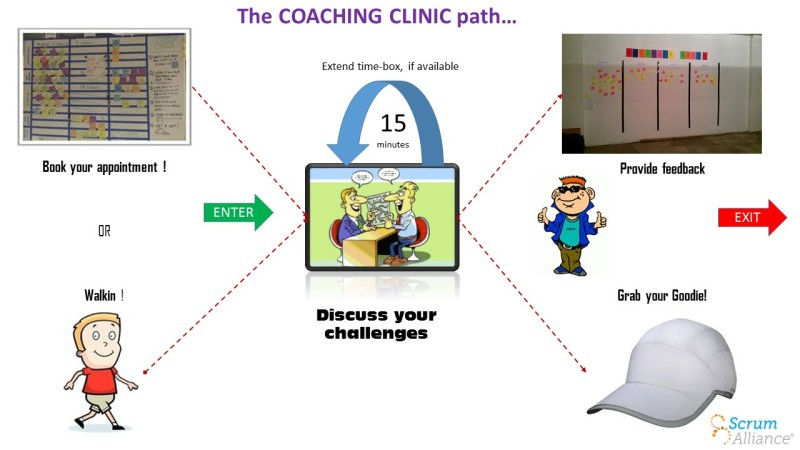 Coaching Clinic Process2