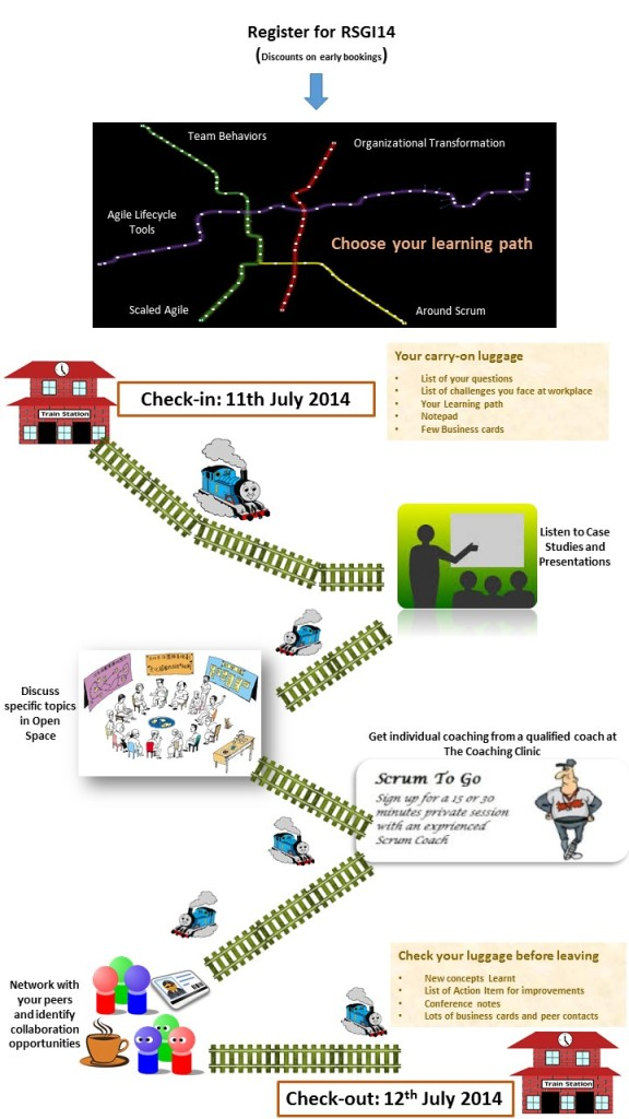 RSGI2014 Learning Path v2