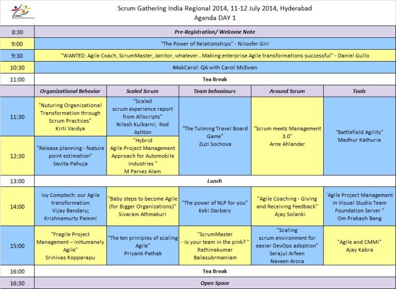 Agenda RSGI MkV Day 1