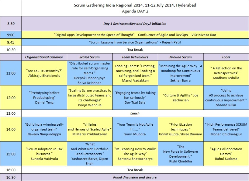 Agenda RSGI MkV Day 2